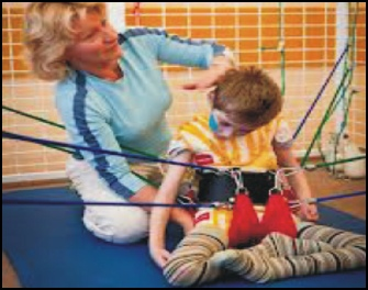 Cerebral palsy adults treatments